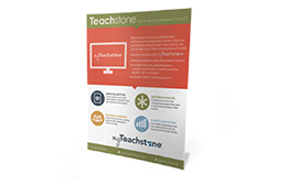 MyTeachstone Teacher Overview
